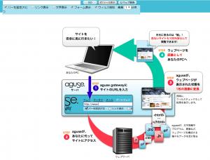aguse Gatewayのトップページ