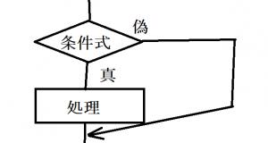 if文の流れ