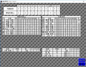 高校野球シミュレーション4の甲子園準決勝の試合結果