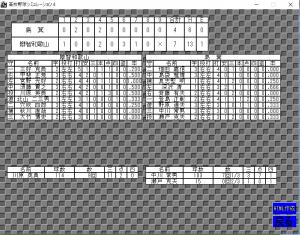 高校野球シミュレーション4の練習試合のスコアボード