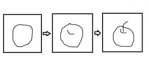 おえかきの森のスピードおえかきのイメージ図