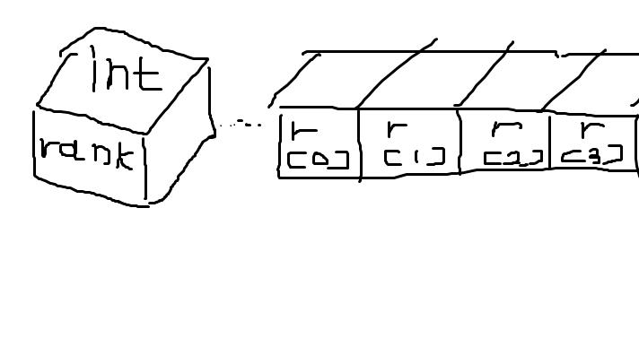 配列のイメージ図